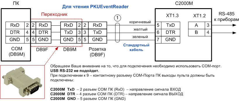 Для чтения PKUEventReader вар 1.png